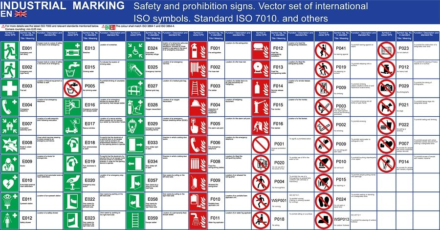 safety signs and meanings
