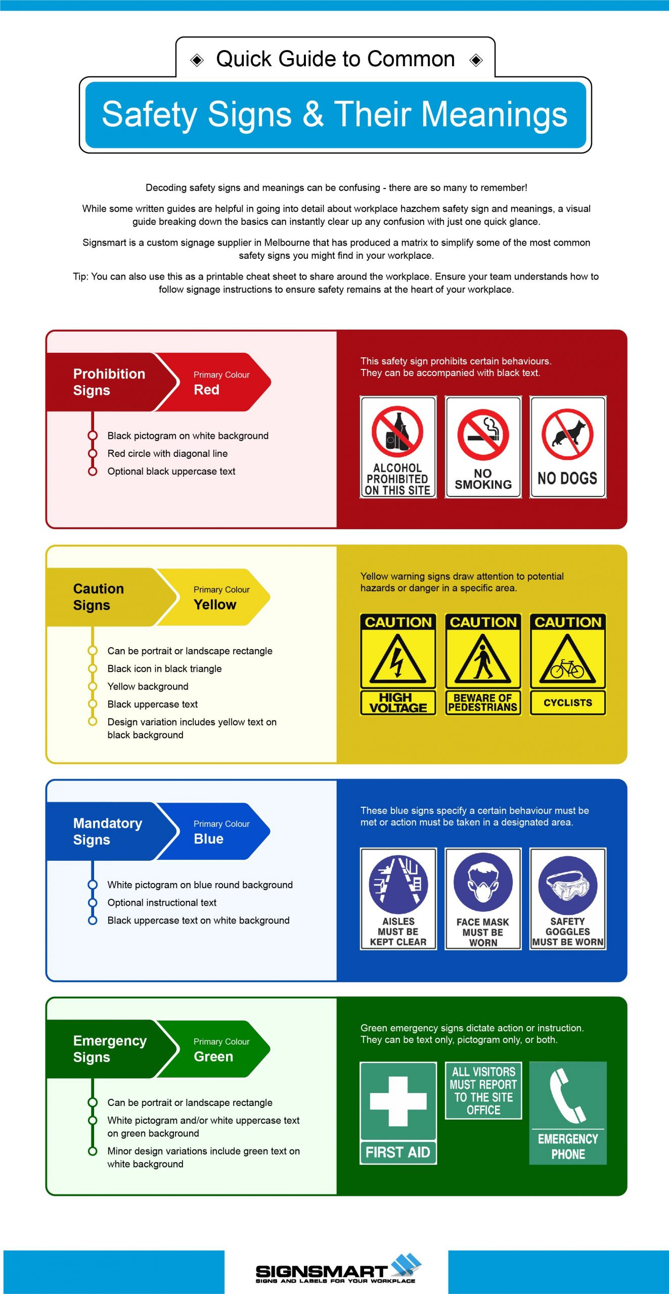 Quick Matrix Guide for Safety Signs And Meanings